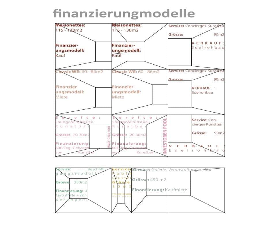 bildergalerie services_diagramm finanzierung