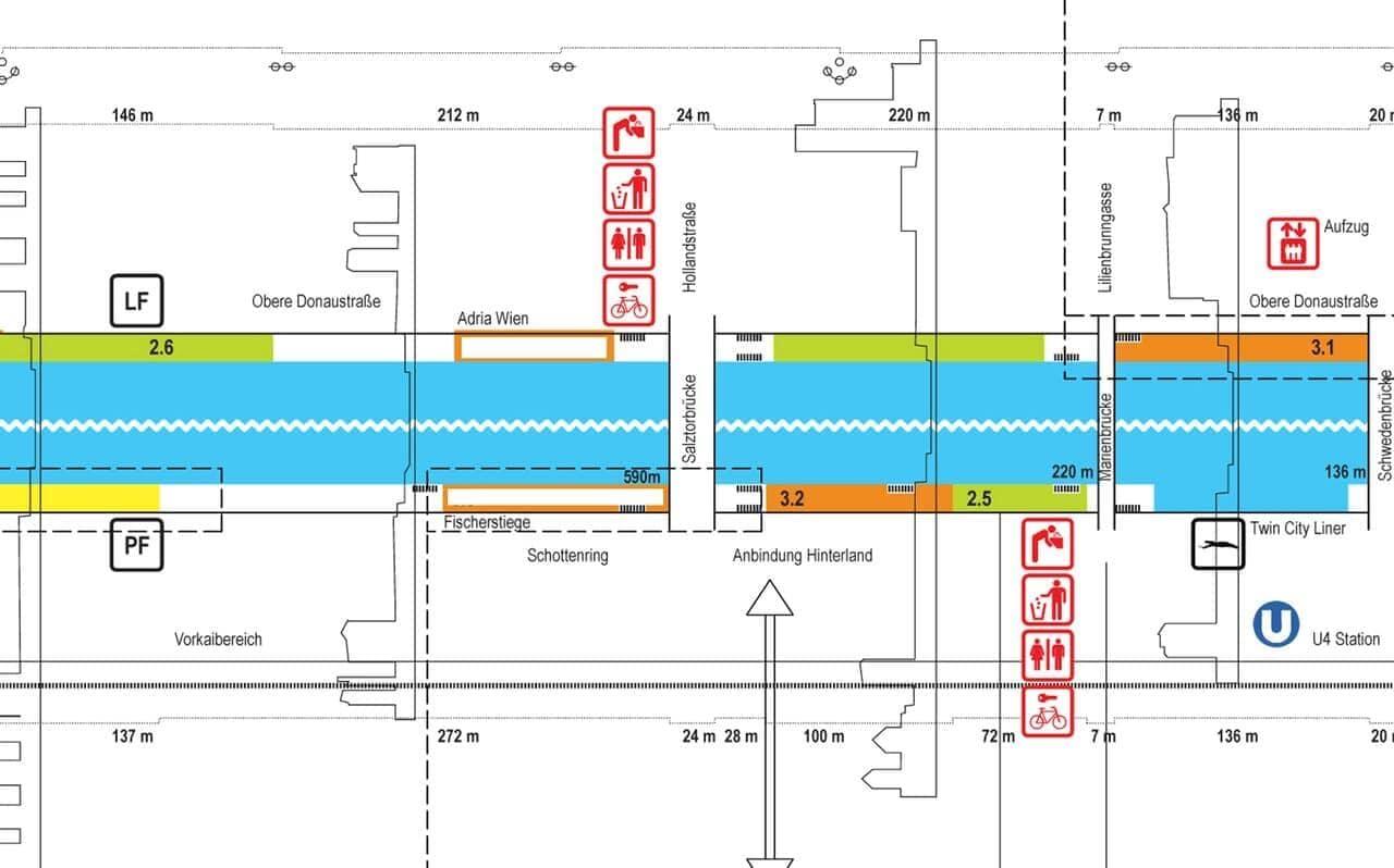 Gestaltungs- und Entwicklungsleitlinien Donaukanal